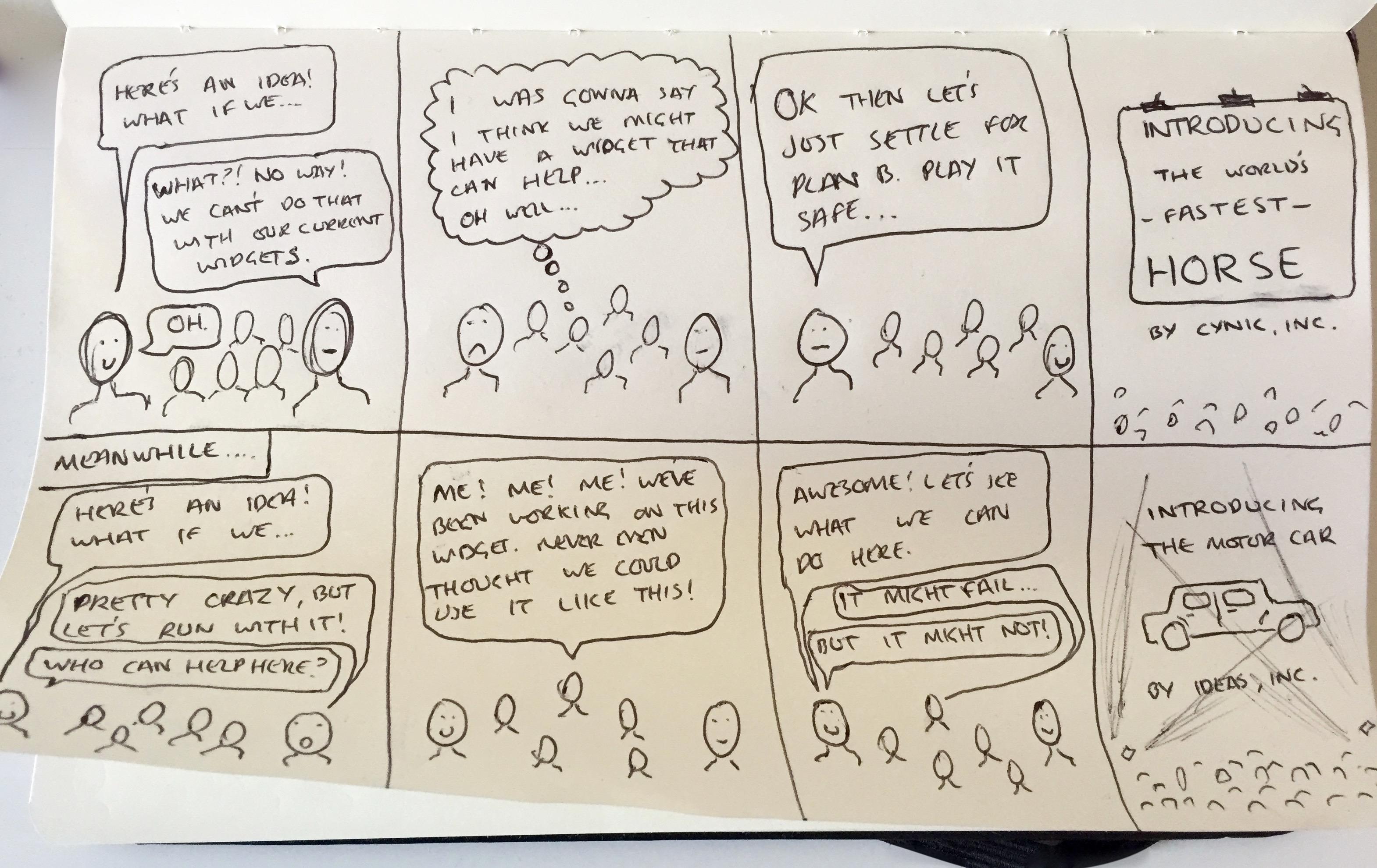 A cartoon about cynic, inc and ideas, inc